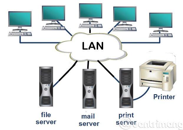 Dịch vụ tư vấn và triển khai mạng LAN